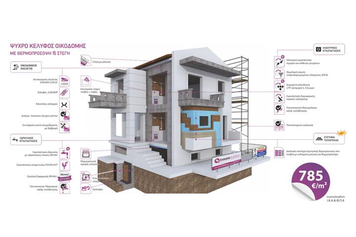 Ανακαινίσεις κατοικιών – Νέες κατασκευές – Οικοδομικές άδειες από τη baasbuilding Ltd